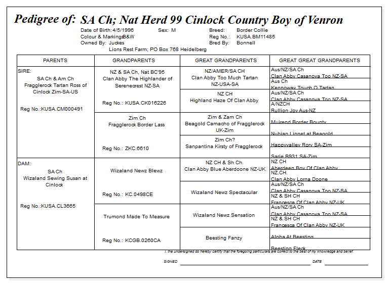 Pedigree Ch Cinlock Country Boy of Venron